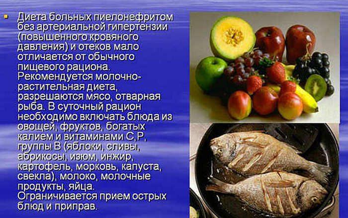 Витамины при пиелонефрите