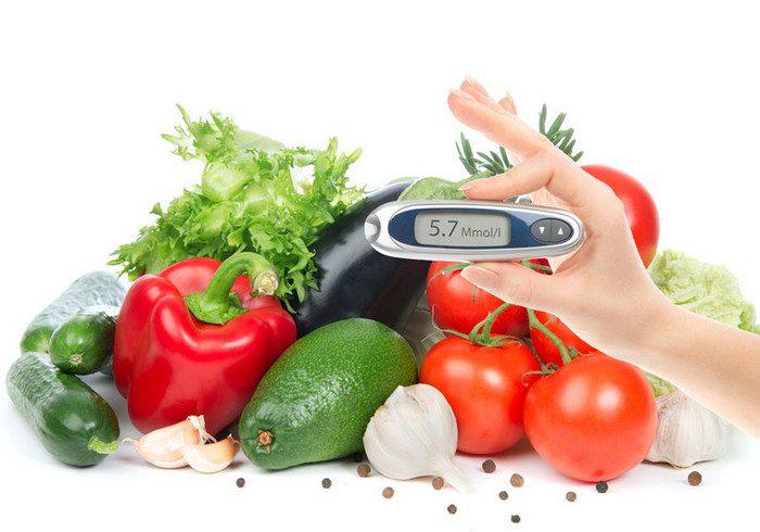 диабет и почки